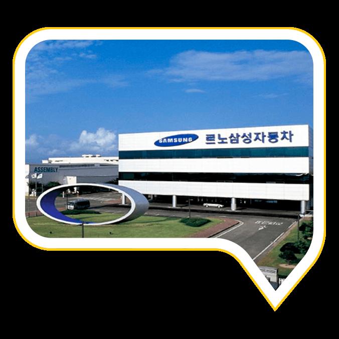 CREACIÓN DE SAMSUNG MOTORS INC., EN KOREA